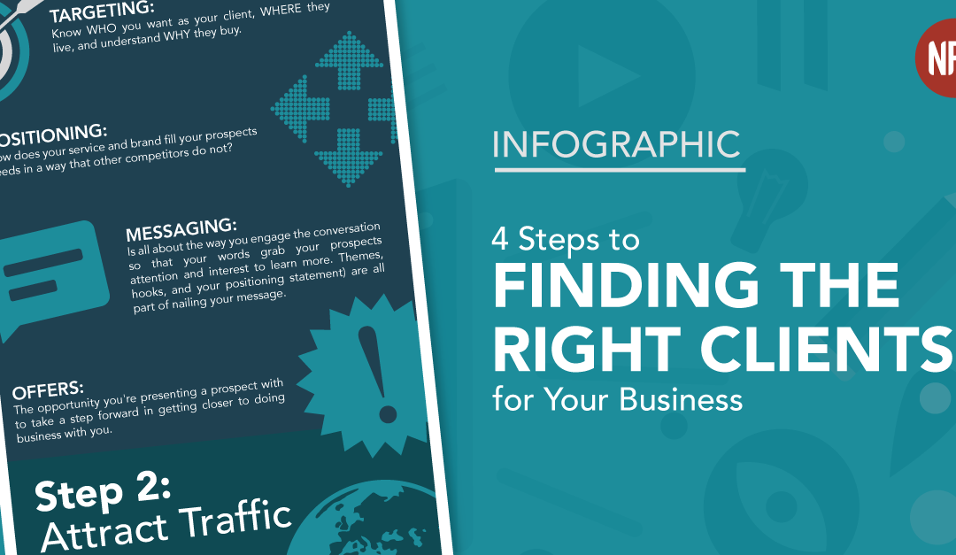 4 Steps to Finding the RIGHT Clients for Your Business
